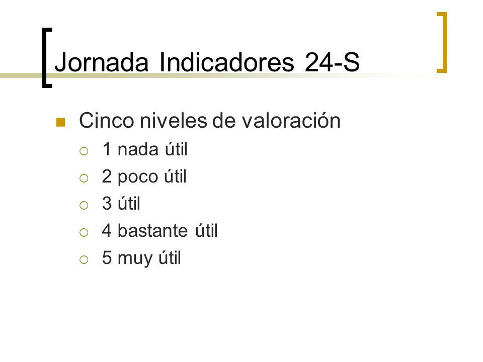 Jornada Indicadores 24-S