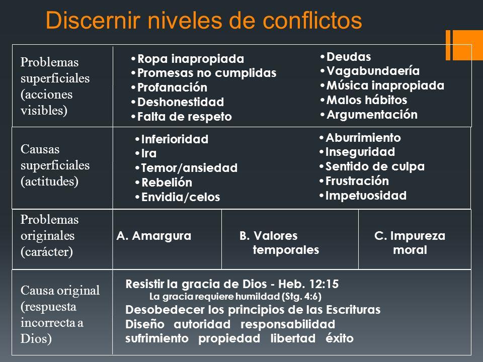 Discernir niveles de conflictos
