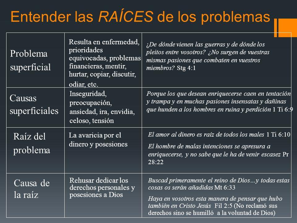 Entender las RAÍCES de los problemas