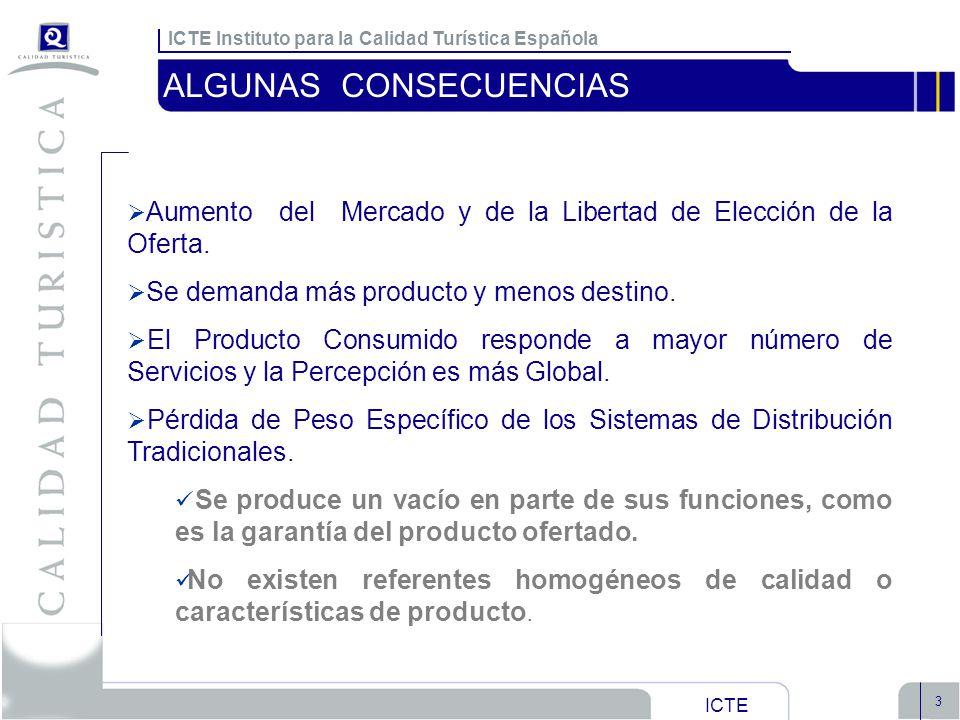 ALGUNAS CONSECUENCIAS