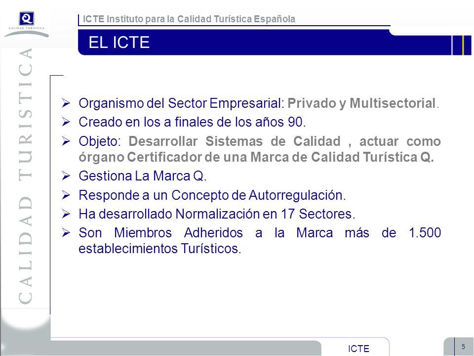 EL ICTE Organismo del Sector Empresarial: Privado y Multisectorial.