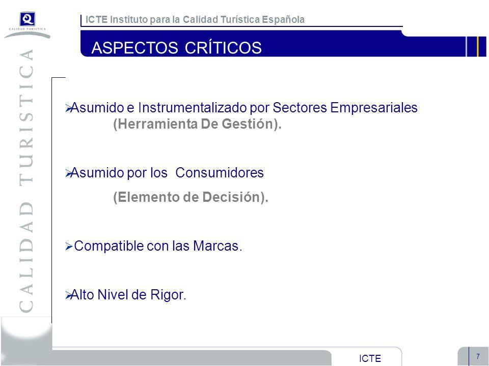 ASPECTOS CRÍTICOS Asumido e Instrumentalizado por Sectores Empresariales (Herramienta De Gestión).