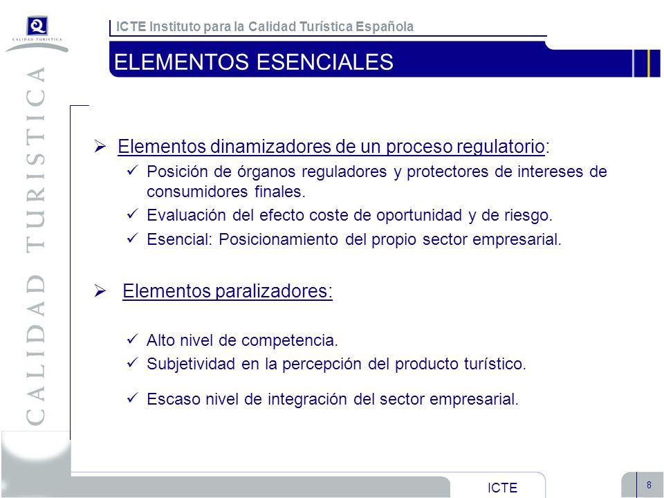 ELEMENTOS ESENCIALES Elementos dinamizadores de un proceso regulatorio: