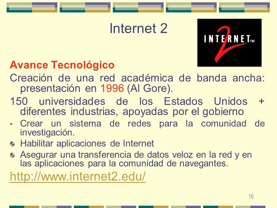 Internet 2 http://www.internet2.edu/ Avance Tecnológico
