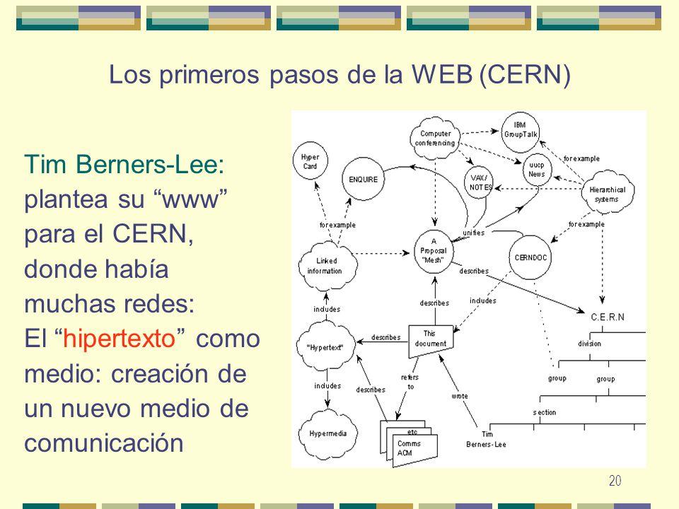 Los primeros pasos de la WEB (CERN)