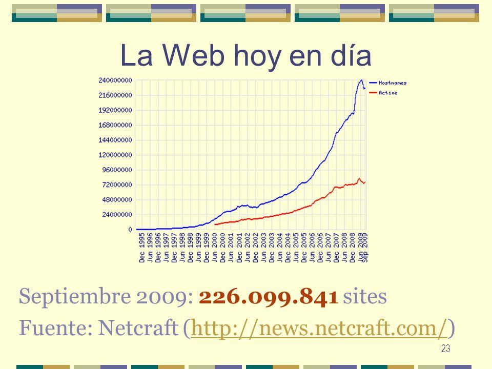 La Web hoy en día Septiembre 2009: 226.099.841 sites