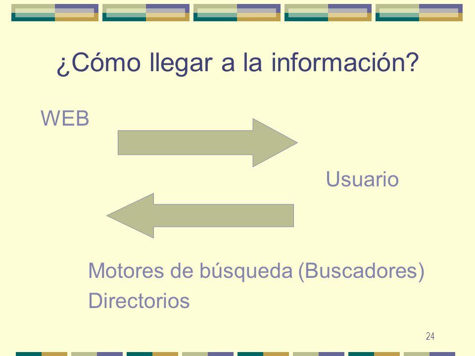 ¿Cómo llegar a la información