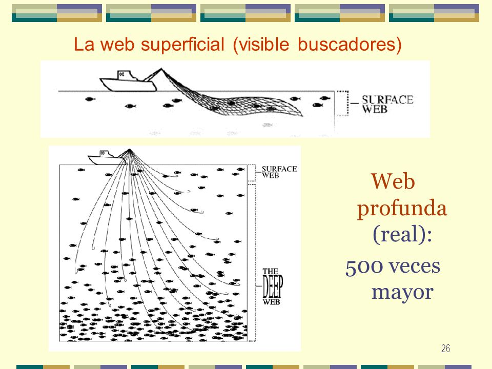 La web superficial (visible buscadores)