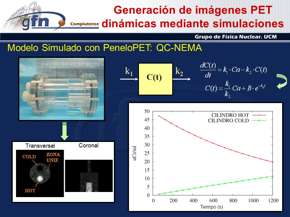 Generación de imágenes PET dinámicas mediante simulaciones