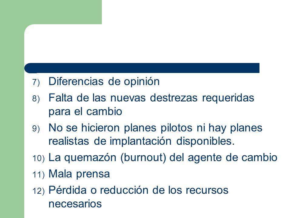 Diferencias de opinión