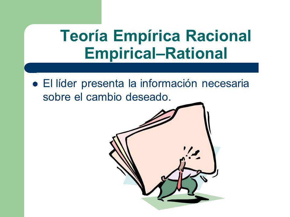 Teoría Empírica Racional Empirical–Rational