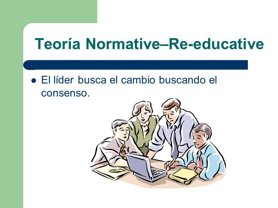 Teoría Normative–Re-educative