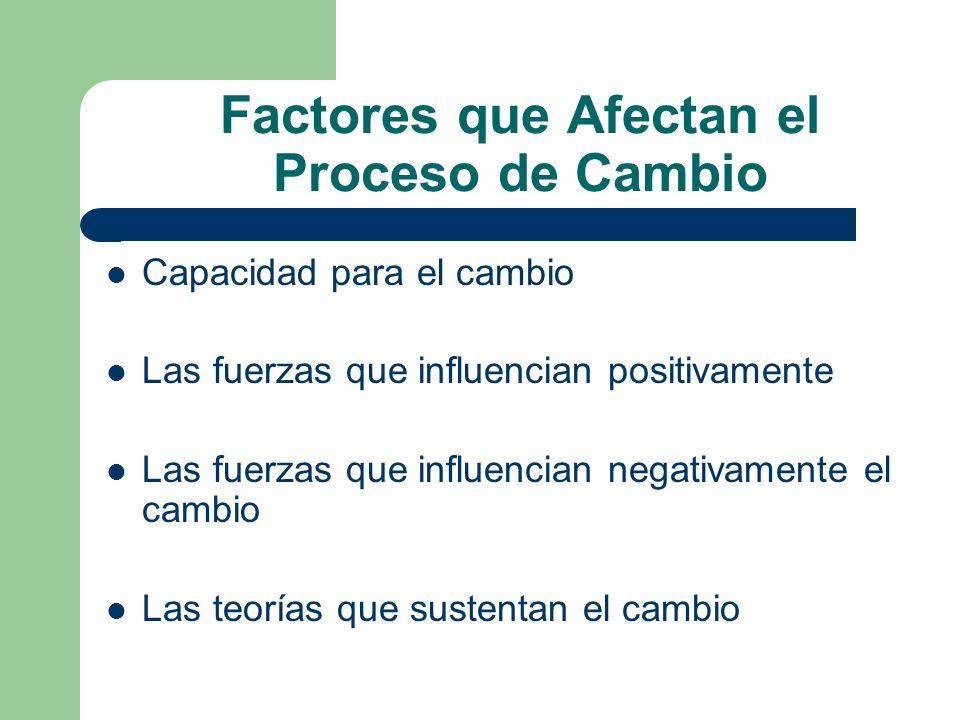 Factores que Afectan el Proceso de Cambio