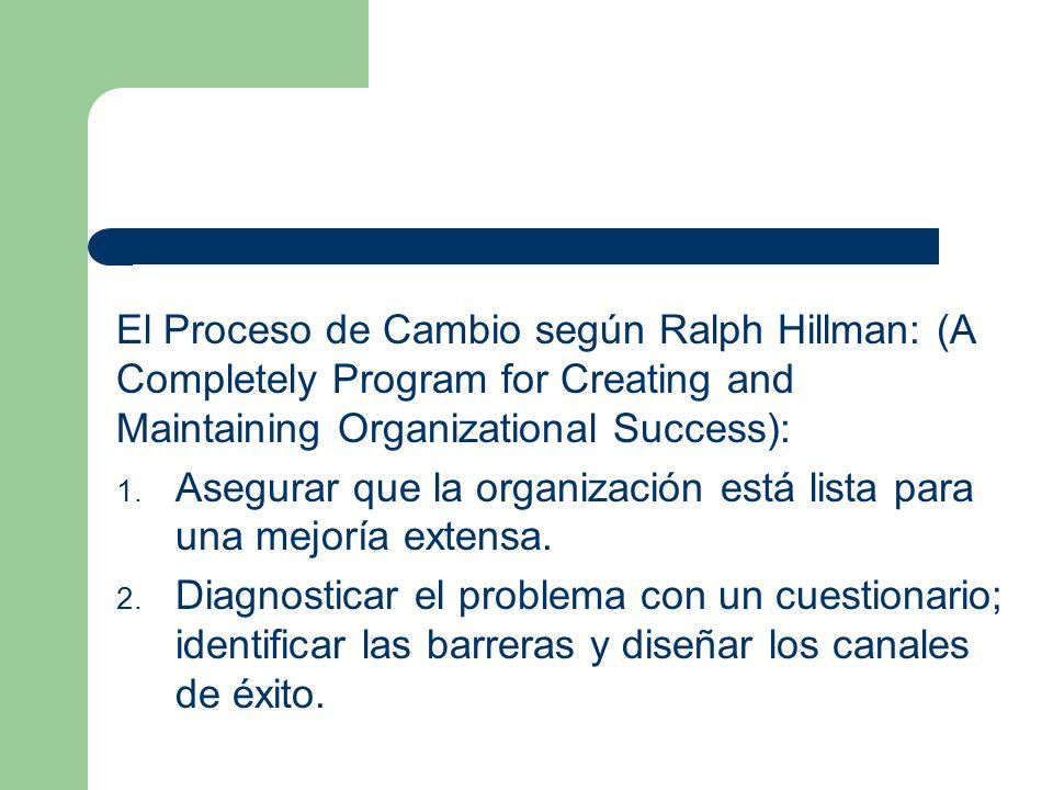 El Proceso de Cambio según Ralph Hillman: (A Completely Program for Creating and Maintaining Organizational Success):