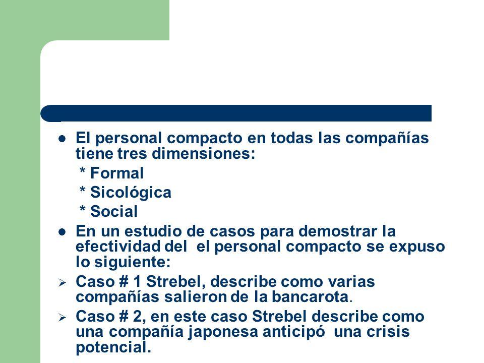 El personal compacto en todas las compañías tiene tres dimensiones: