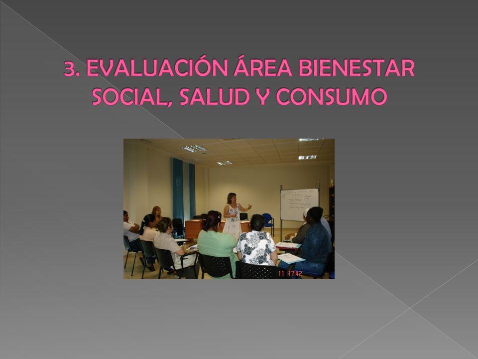 3. EVALUACIÓN ÁREA BIENESTAR SOCIAL, SALUD Y CONSUMO