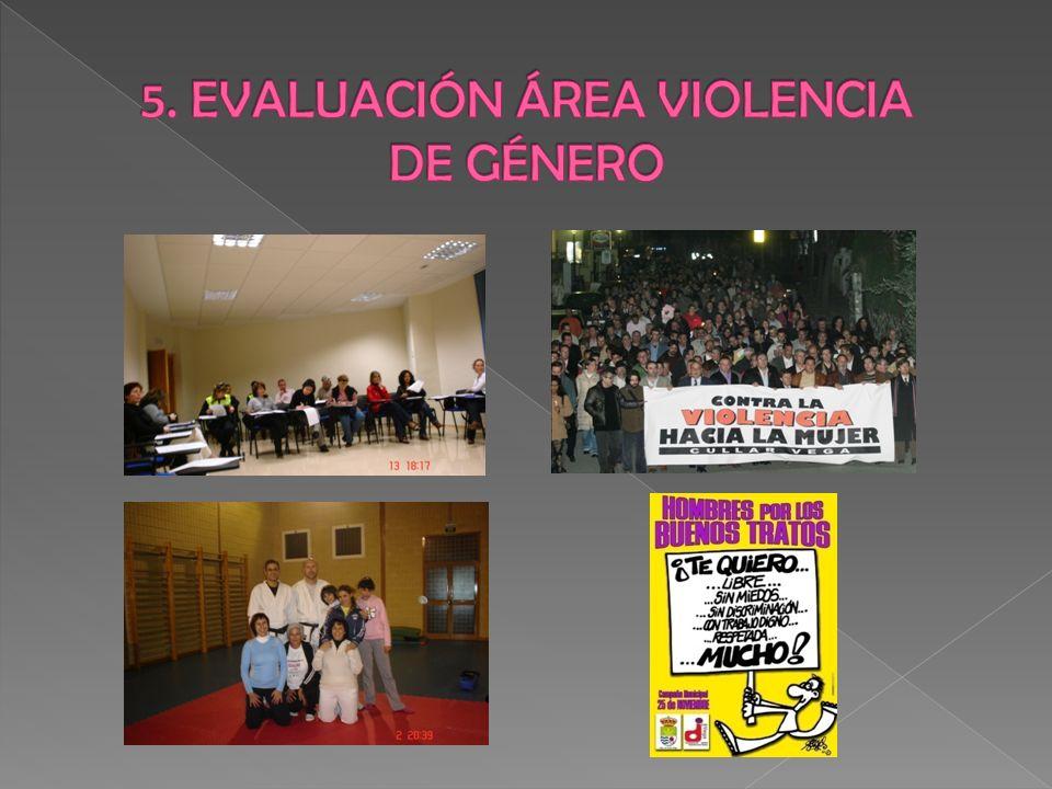 5. EVALUACIÓN ÁREA VIOLENCIA DE GÉNERO