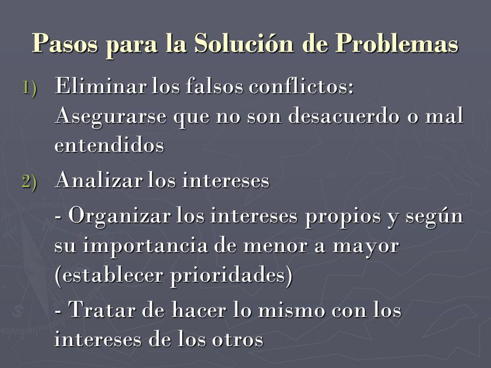Pasos para la Solución de Problemas
