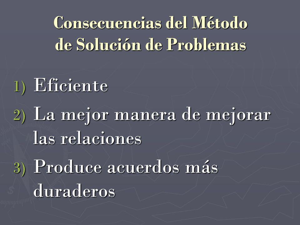 Consecuencias del Método de Solución de Problemas