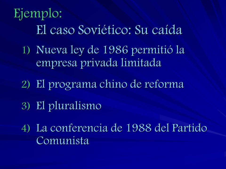 Ejemplo: El caso Soviético: Su caída