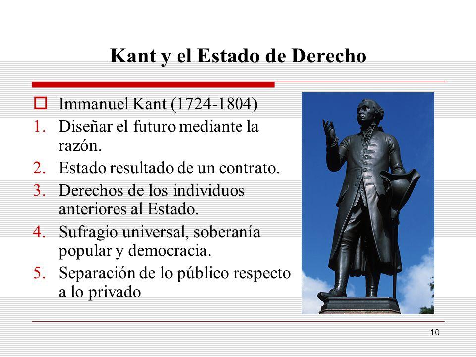 Kant y el Estado de Derecho