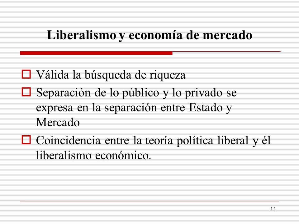 Liberalismo y economía de mercado