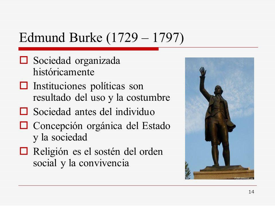 Edmund Burke (1729 – 1797) Sociedad organizada históricamente