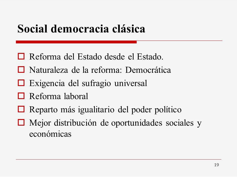 Social democracia clásica