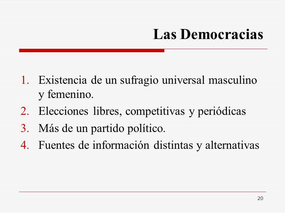 Las Democracias Existencia de un sufragio universal masculino y femenino. Elecciones libres, competitivas y periódicas.