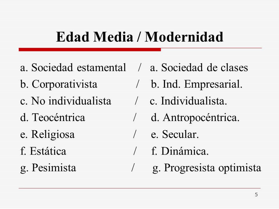 Edad Media / Modernidad