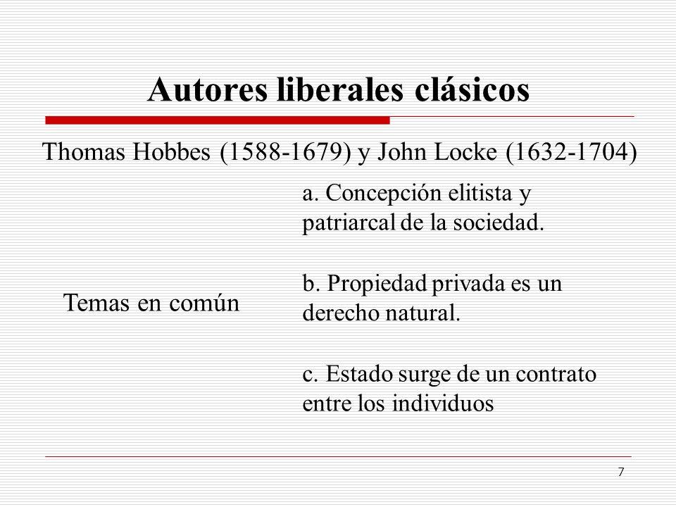 Autores liberales clásicos