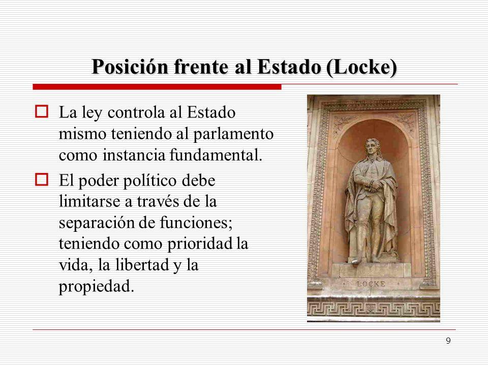 Posición frente al Estado (Locke)