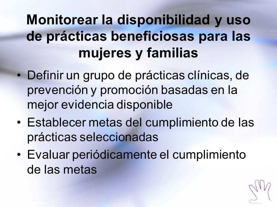Monitorear la disponibilidad y uso de prácticas beneficiosas para las mujeres y familias