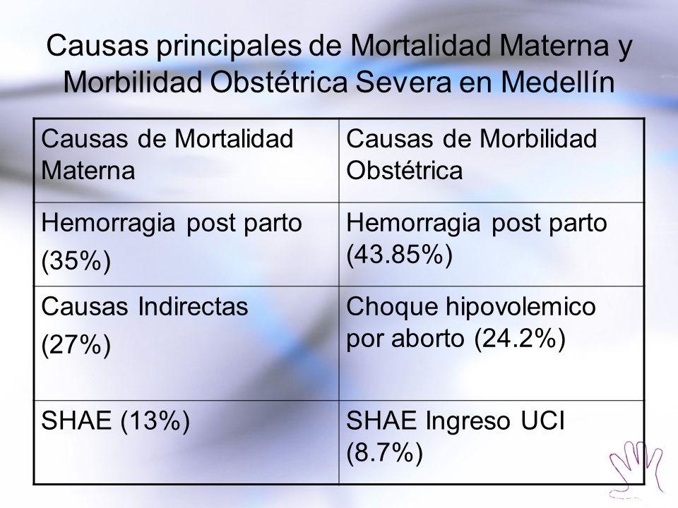 Causas principales de Mortalidad Materna y Morbilidad Obstétrica Severa en Medellín