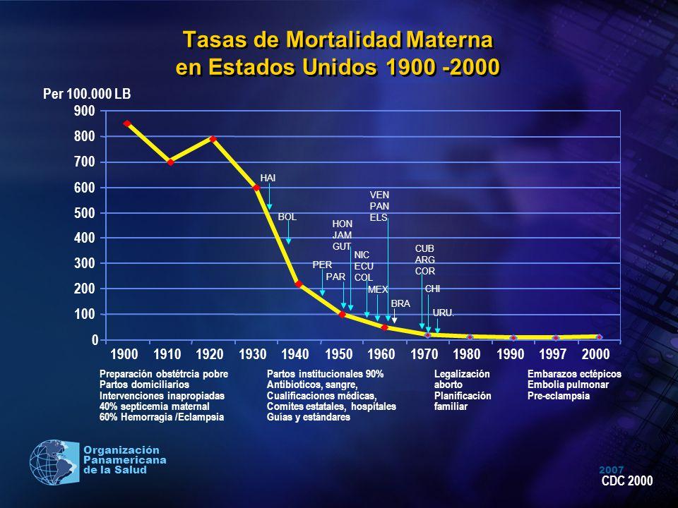 Tasas de Mortalidad Materna en Estados Unidos 1900 -2000
