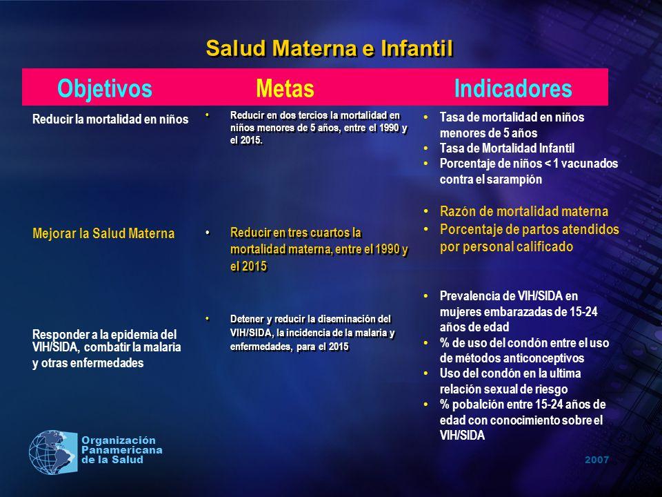 Salud Materna e Infantil