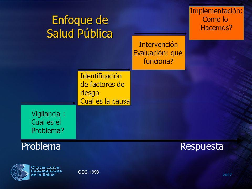 Enfoque de Salud Pública