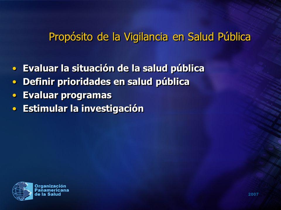 Propósito de la Vigilancia en Salud Pública