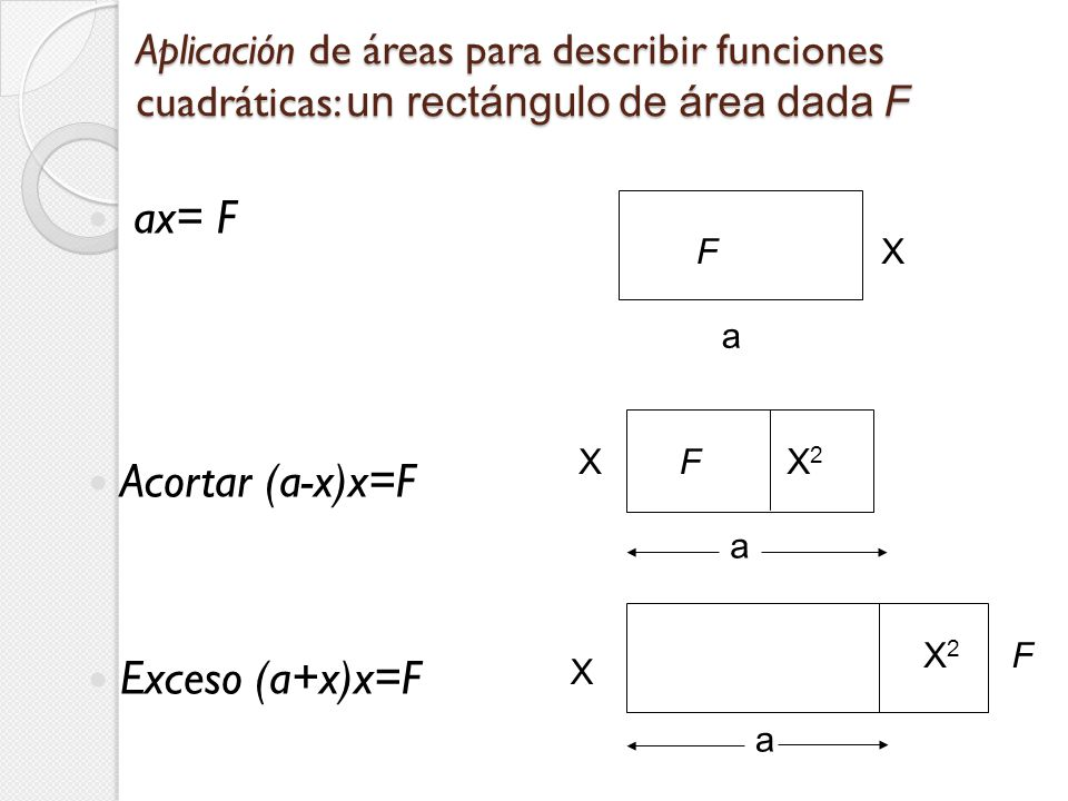 ax= F Acortar (a-x)x=F Exceso (a+x)x=F