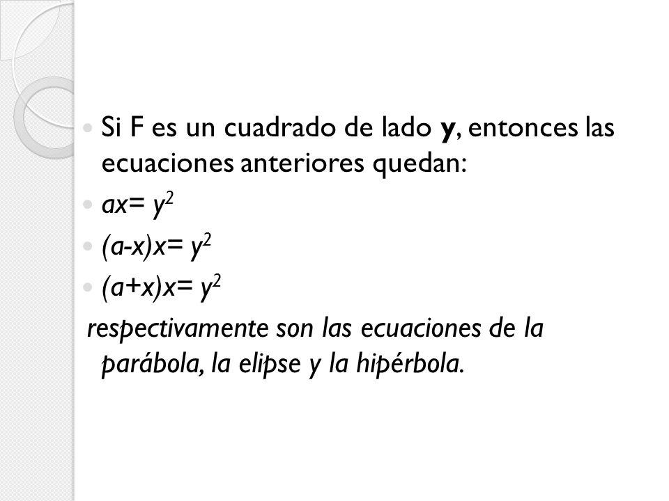 Si F es un cuadrado de lado y, entonces las ecuaciones anteriores quedan: