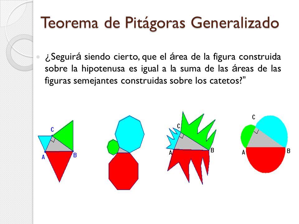 Teorema de Pitágoras Generalizado