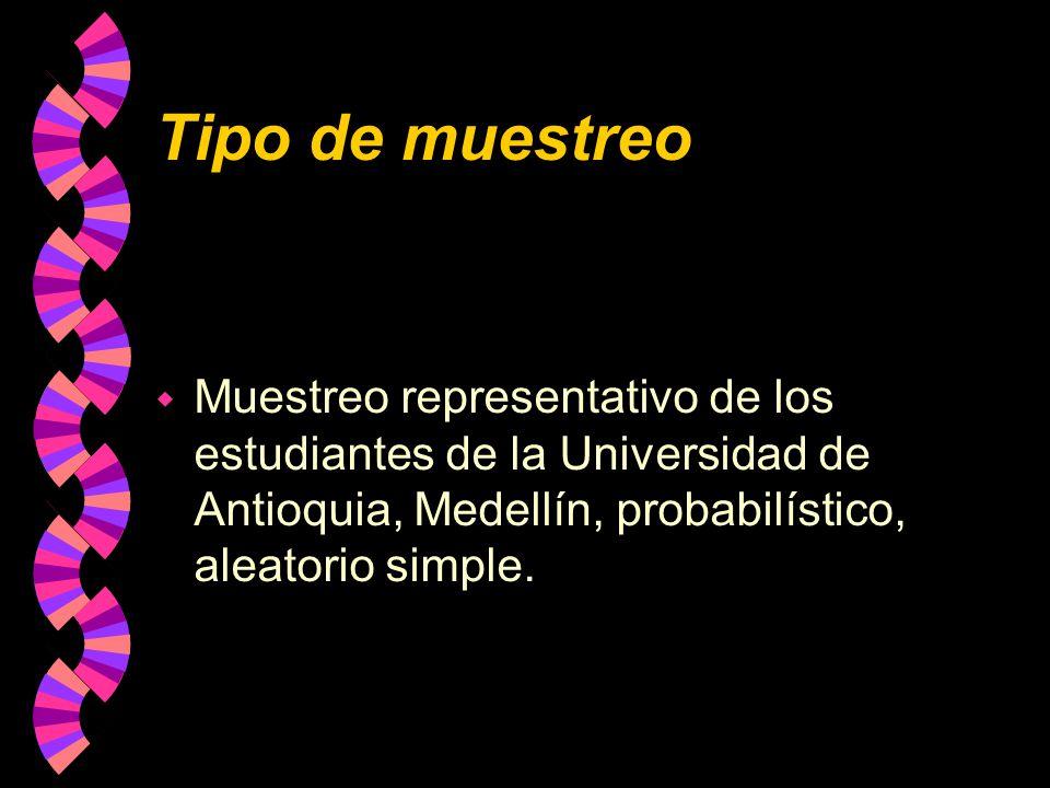 Tipo de muestreo Muestreo representativo de los estudiantes de la Universidad de Antioquia, Medellín, probabilístico, aleatorio simple.