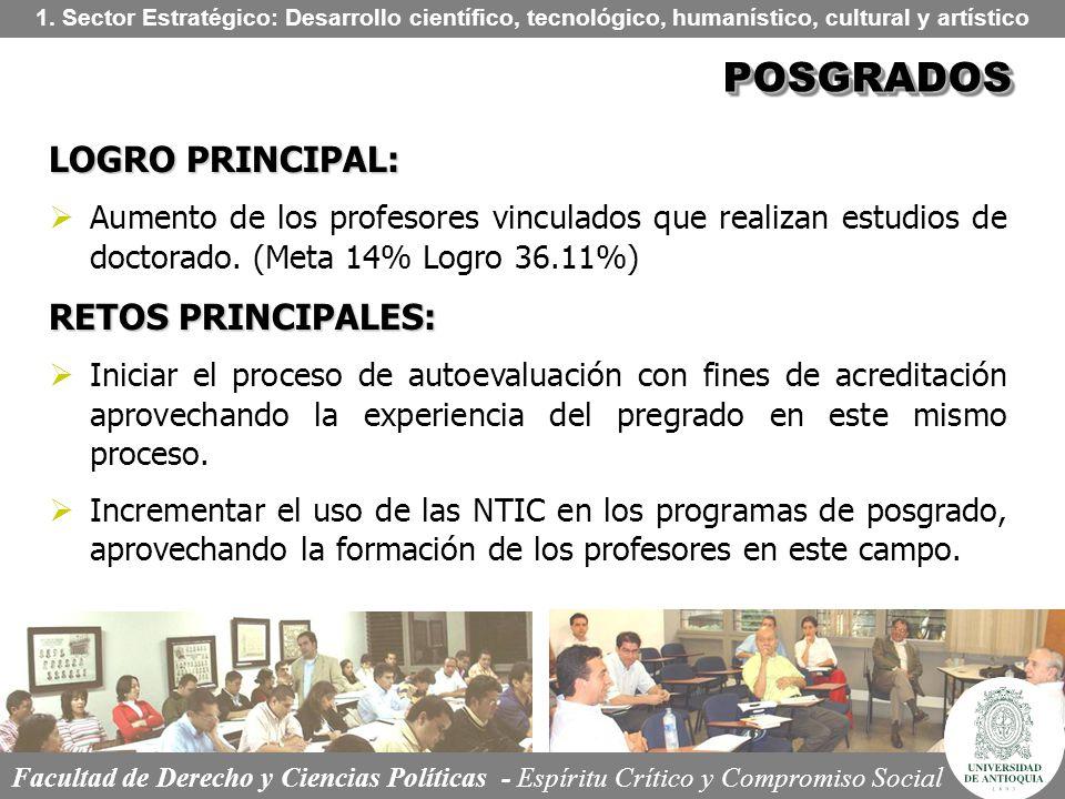 POSGRADOS LOGRO PRINCIPAL: RETOS PRINCIPALES: