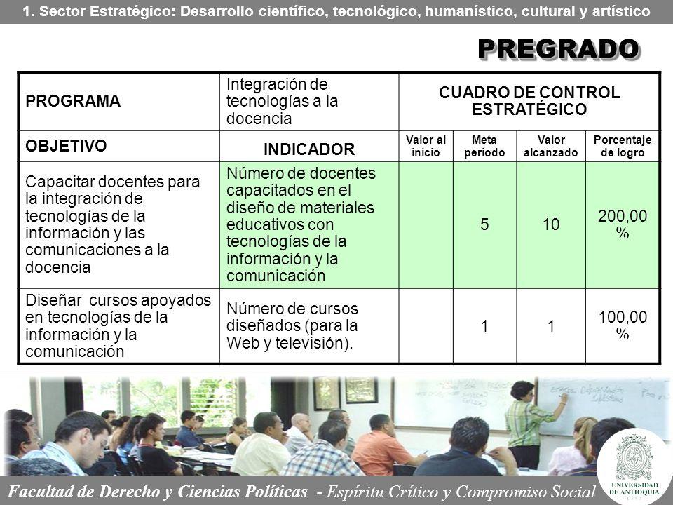 CUADRO DE CONTROL ESTRATÉGICO