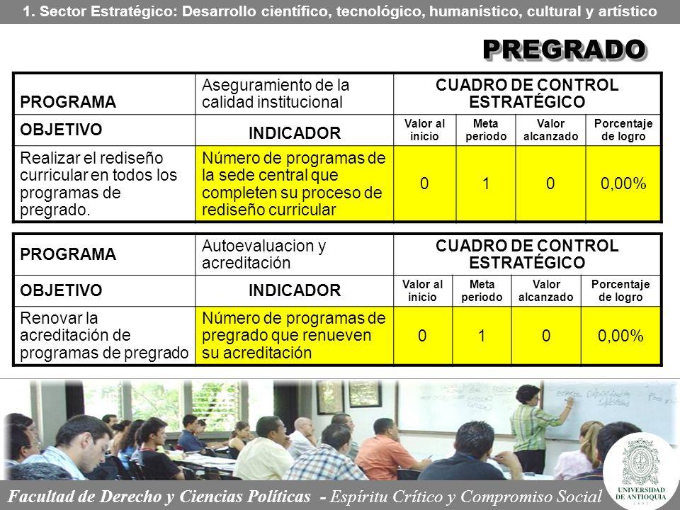 CUADRO DE CONTROL ESTRATÉGICO CUADRO DE CONTROL ESTRATÉGICO