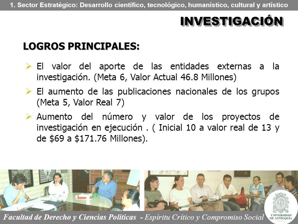 INVESTIGACIÓN LOGROS PRINCIPALES: