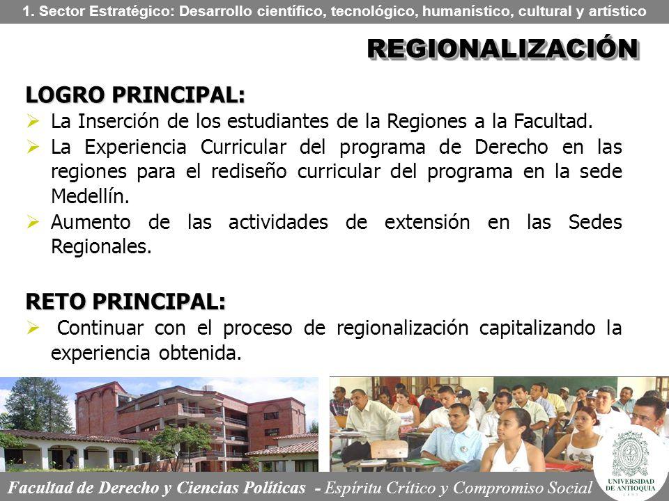 REGIONALIZACIÓN LOGRO PRINCIPAL: RETO PRINCIPAL: