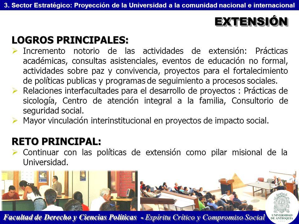 EXTENSIÓN LOGROS PRINCIPALES: RETO PRINCIPAL: