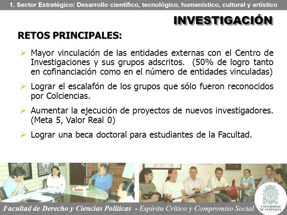 INVESTIGACIÓN RETOS PRINCIPALES: