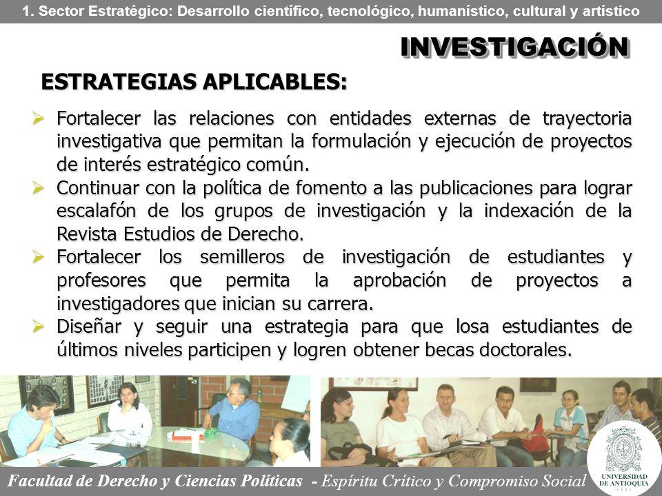 INVESTIGACIÓN ESTRATEGIAS APLICABLES:
